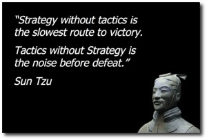 suntzu strategy and tactics